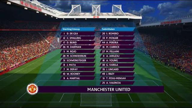 PES 2016 Fantasy Scoreboard Premier League 2016/2017