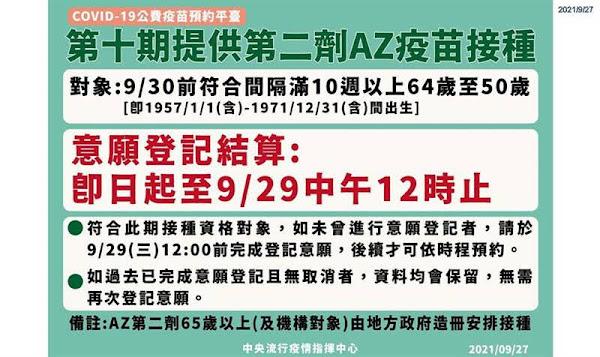 彰化疫情9/27零確診 KTV有條件解封要戴口罩唱歌