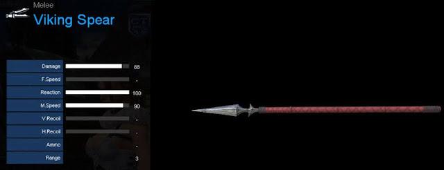 Detail Statistik Viking Spear