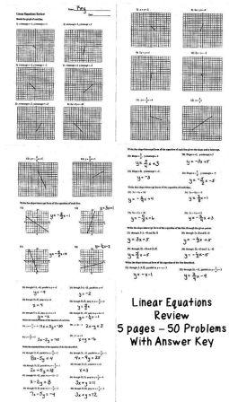 The Math Magazine: Linear Equations of Lines Slope