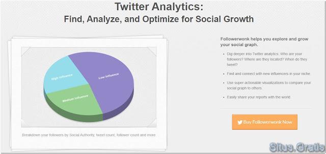 Followerwonk memungkinkan Anda menggali lebih dalam analitik Twitter