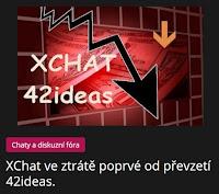XChat ve ztrátě poprvé od převzetí 42ideas. - AzaNoviny