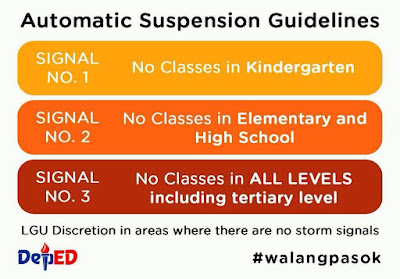 Class Cancellation or Suspension