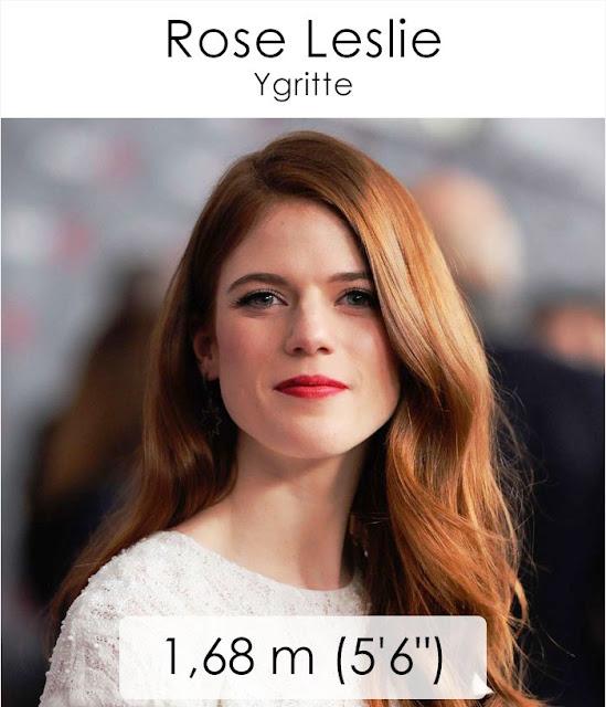 Rose Leslie (Ygritte) 1.68 m