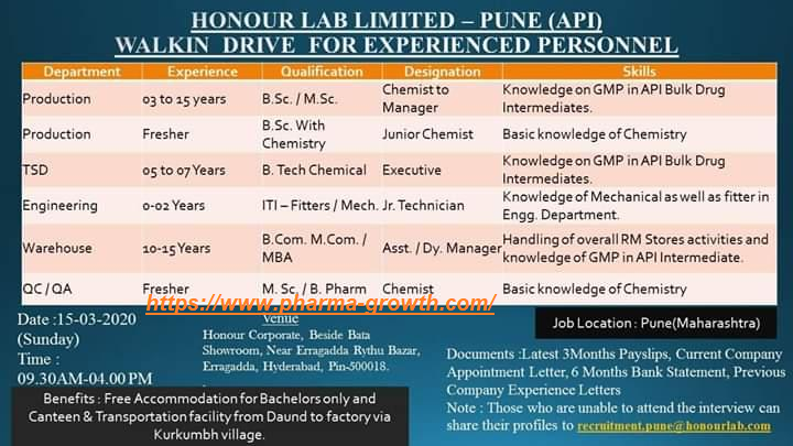HONOUR LAB LIMITED - Walk-In Drive for Freshers & Experience - Production | QC | QA | TSD | Engineering | Warehouse on 15th Mar' 2020