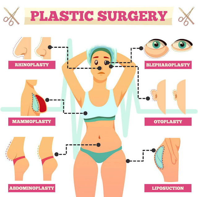 plastic surgery myths by barbies beauty bits