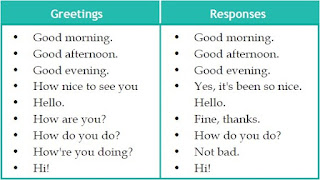 Google Image - 10 Cara Memperindah Bahasa Inggris kita dalam Percakapan