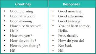 Cara Memperindah Bahasa Inggris kita dalam Percakapan 10 Cara Memperindah Bahasa Inggris kita dalam Percakapan