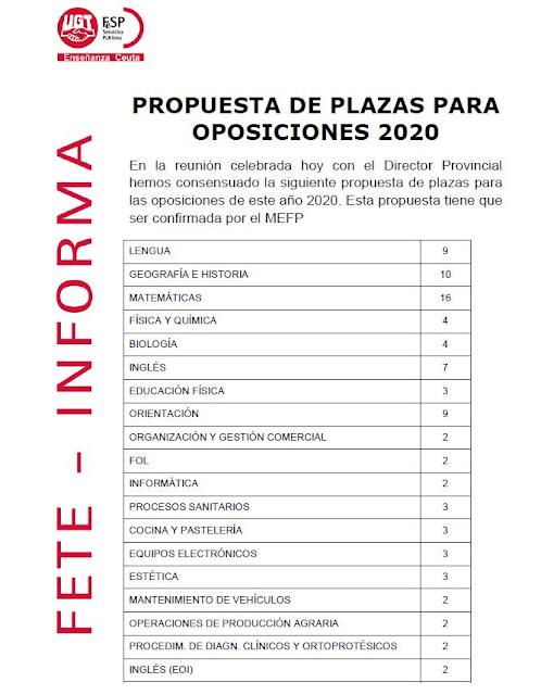 Propuesta plazas docentes Ceuta 2020, Oposiciones Secundaria Ceuta 2020, Enseñanza UGT Ceuta Informa, Enseñanza UGT Ceuta, Blog de Enseñanza UGT Ceuta