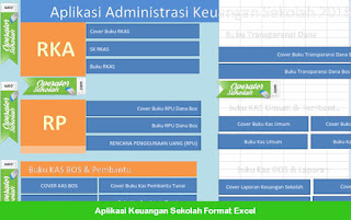 Aplikasi Keuangan Sekolah Format Excel