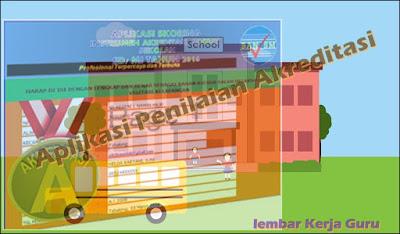 Aplikasi Penilaian Akreditasi Sekolah SD, SMP dan SMA 2017 Format Baru