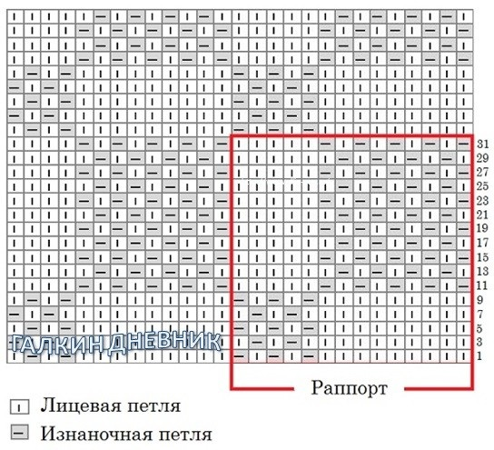 vyazanie vyazaniespicami uzorispicami prostieuzori shemauzora opisanieuzora opisanievyazaniya (2)