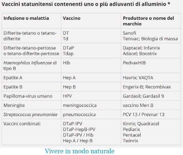 vaccini-americani-con-alluminio