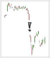 gap bolsa de valores