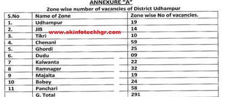 Teacher Jobs in School Education Department Udhampur