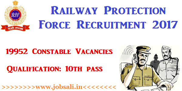 RPF Constable Recruitment 2017, RPF Notification 2017, Railway jobs for 10th pass