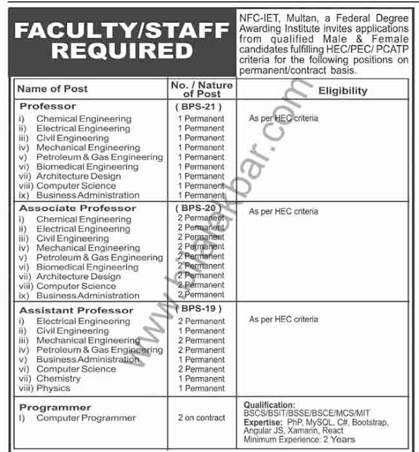 Engineering Jobs in NFC Institute of Engineering & Technology