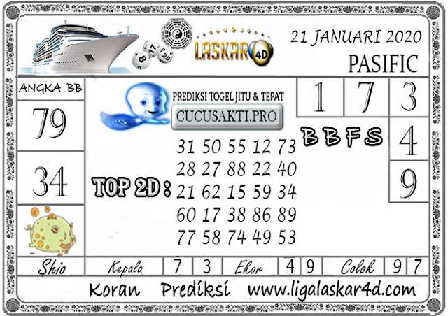 Prediksi Togel PASIFIC LASKAR4D 21 JANUARI 2020