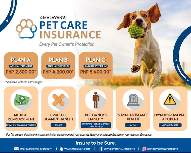 Malayan Pet Care Insurance