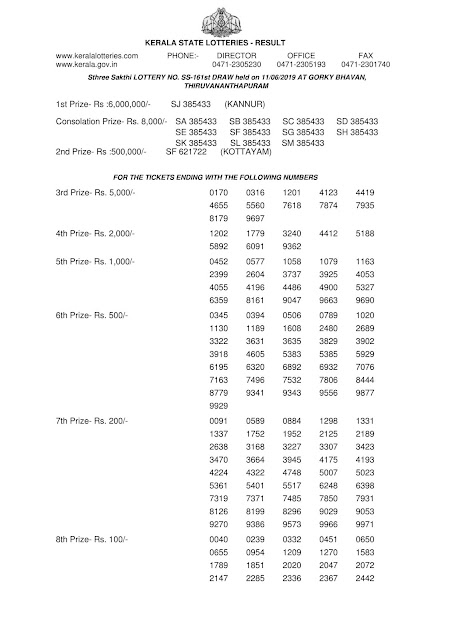 Kerala Lottery Official Result Sthree Sakthi SS-161 dated 11.06.2019 Part-1
