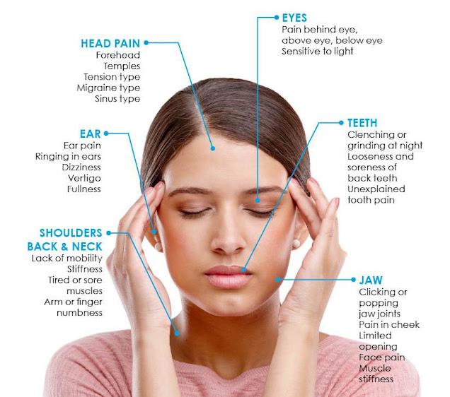 Jamnagar TMJ specialist describe symptoms of TMJ disorder and facial pain