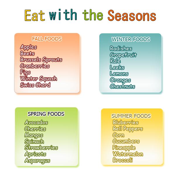 Food We Eat In Rainy Season