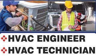 HVAC Technician Required For Real Estate Company Dubai