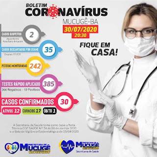 Boletim de coronavírus em Mucugê