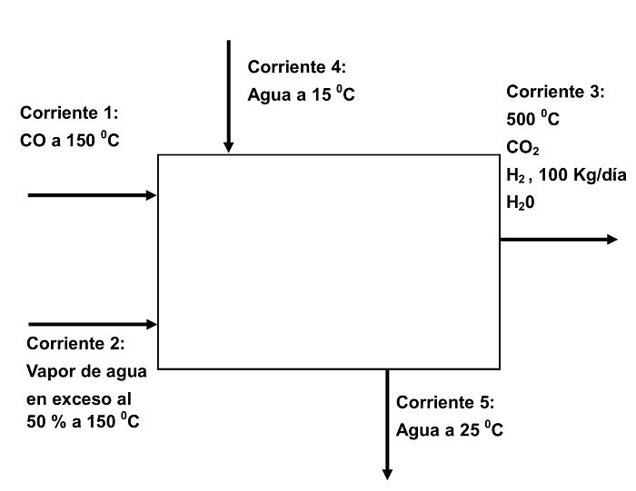 Gráfico ilustrativo del ejercicio 5 de balance de energía con reacción química