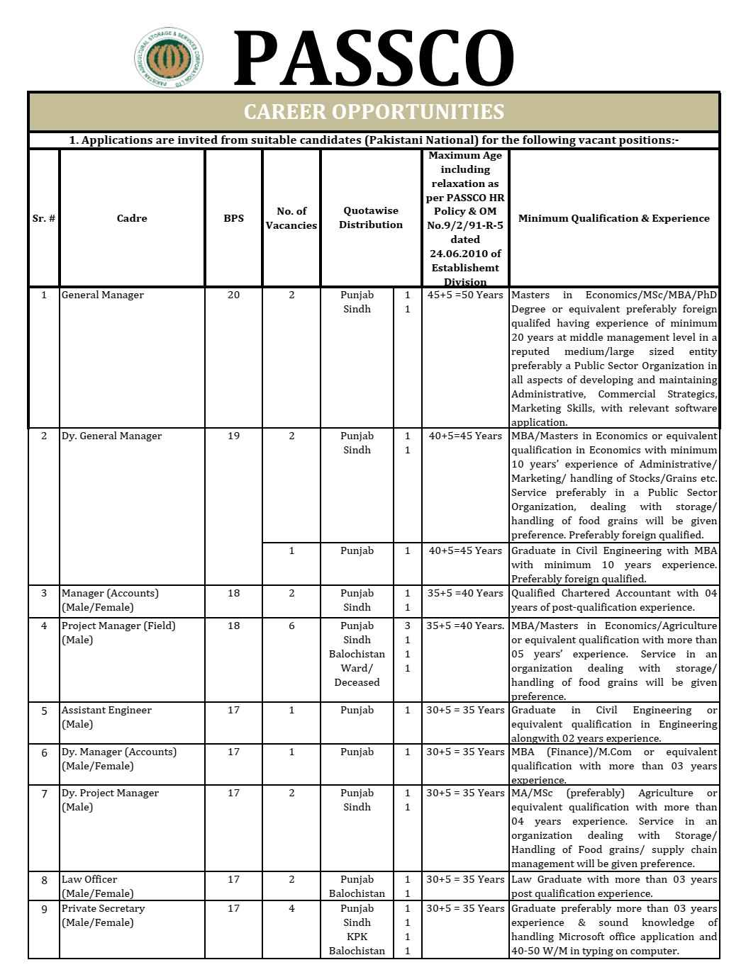 Pakistan Agricultural Storage PASSCO Jobs 2020