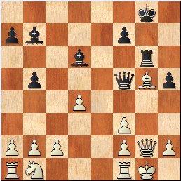 Partida de ajedrez Esteve Puig i Puig - José María Baquero Vidal (1905), posición después de 20...Df5!
