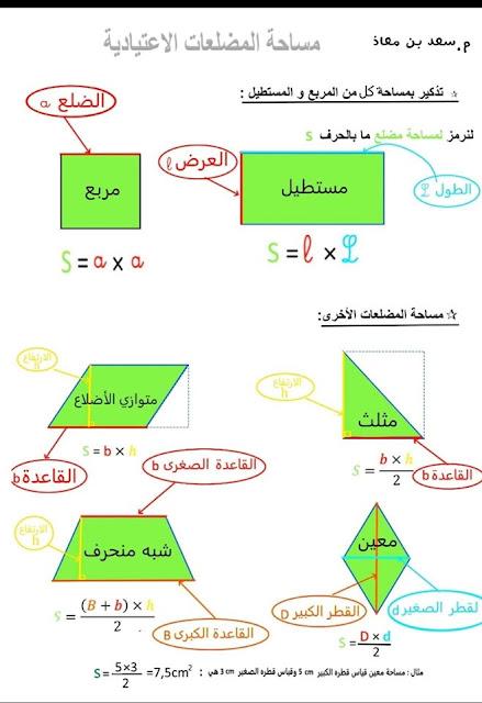 شرح مفصل لمساحة المضلعات الاعتيادية الرياضيات المستوى السادس