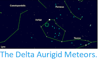 https://sciencythoughts.blogspot.com/2019/10/the-delta-aurigid-meteors.html