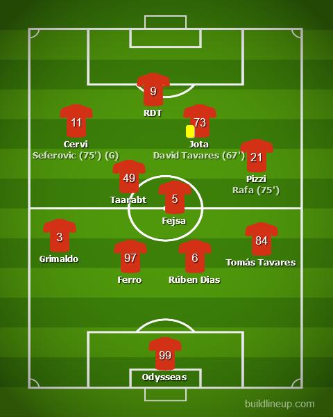 Benfica vs RB Leipzig - Liga dos Campeões 2019/20