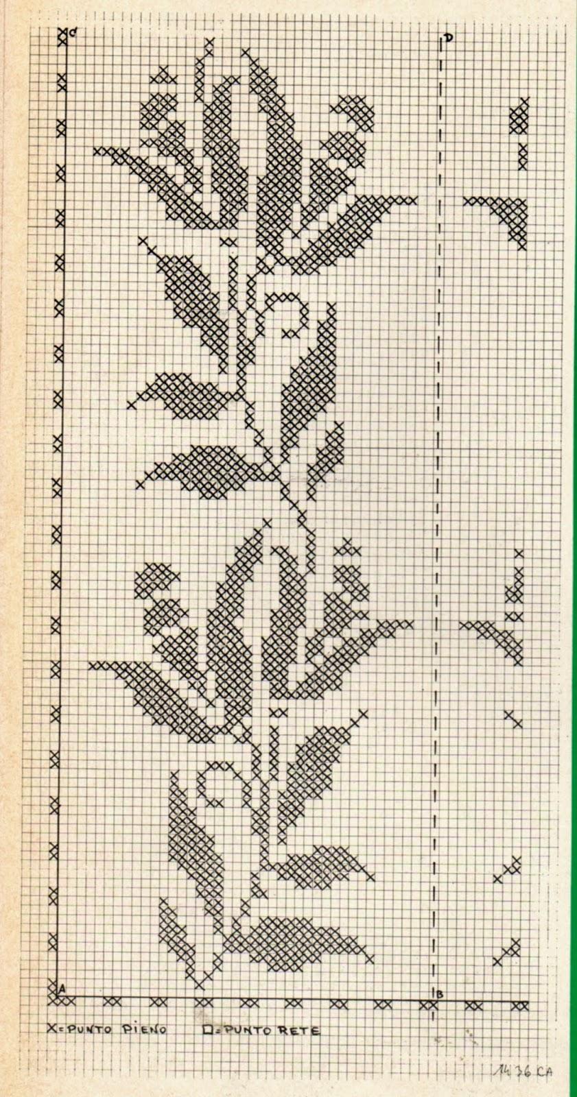 Professione donna schemi per il filet tendine con fiori for Immagini di punto croce