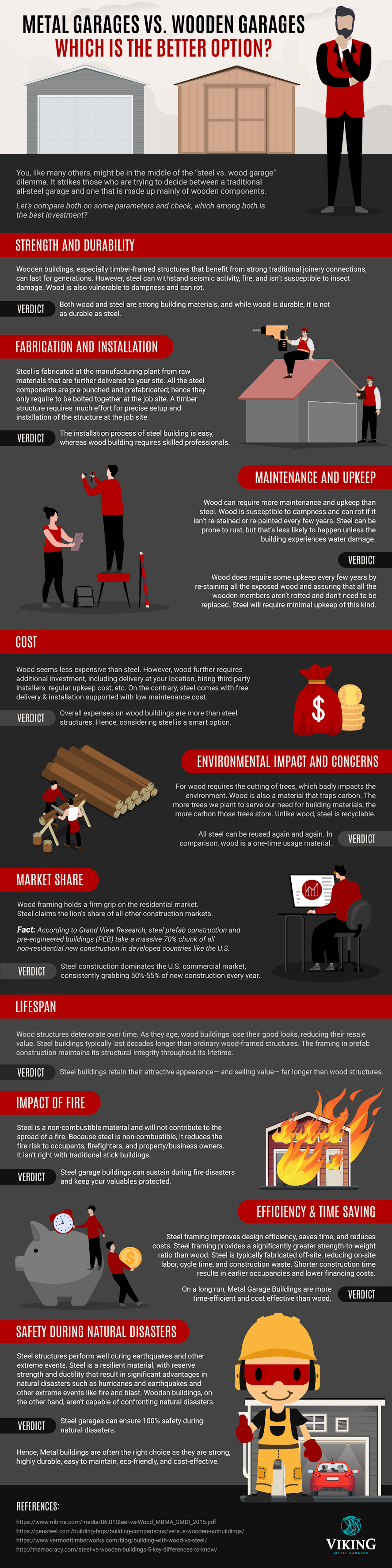 Metal Garages vs. Wooden Garages – Which is The Better Option?  #infographic #Metal garages Vs Wooden Garages #Metal Buildings Vs Wooden Buildings #Metal Sheds Vs Timber Sheds #Steel garages Vs Lumber Sheds #Steel sheds Vs Wood sheds