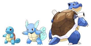 Tips Menambah CP dan Evolusi Pokemon Pada Pokemon GO