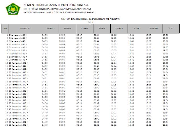 Jadwal Imsakiyah Ramadhan 1442 H Kabupaten Kepulauan Mentawai, Sumatera Barat