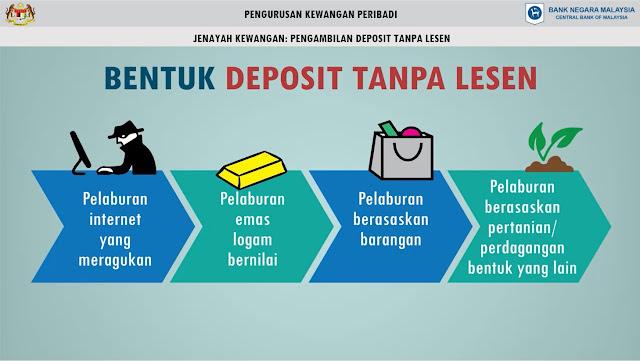 Skim Cepat Kaya : Bentuk Deposit Tanpa Lesen