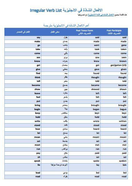 جميع الافعال الشاذة في اللغة الانجليزية مترجمة مع تصريفها كاملة pdf %25D8%25AC%25D9%2585%25D9%258A%25D8%25B9%2B%25D8%25A7%25D9%2584%25D8%25A7%25D9%2581%25D8%25B9%25D8%25A7%25D9%2584%2B%25D8%25A7%25D9%2584%25D8%25B4%25D8%25A7%25D8%25B0%25D8%25A9%2B%25D9%2581%25D9%258A%2B%25D8%25A7%25D9%2584%25D9%2584%25D8%25BA%25D8%25A9%2B%25D8%25A7%25D9%2584%25D8%25A7%25D9%2586%25D8%25AC%25D9%2584%25D9%258A%25D8%25B2%25D9%258A%25D8%25A9%2B%25D9%2585%25D8%25AA%25D8%25B1%25D8%25AC%25D9%2585%25D8%25A9%2B%25D9%2585%25D8%25B9%2B%25D8%25AA%25D8%25B5%25D8%25B1%25D9%258A%25D9%2581%25D9%2587%25D8%25A7%2B%25D9%2583%25D8%25A7%25D9%2585%25D9%2584%25D8%25A9%2B%25D9%2584%25D9%2584%25D8%25B3%25D9%2586%25D8%25A9%2B%25D8%25AB%25D8%25A7%25D9%2584%25D8%25AB%25D8%25A9%2B%25D8%25AB%25D8%25A7%25D9%2586%25D9%2588%25D9%258A%2Bpdf
