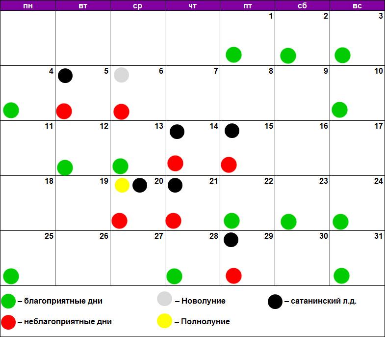 Наращивание ресниц и волос по лунному календарю октябрь 2021