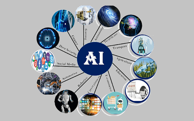 تطبيقات الذكاء الاصطناعي  في الحياة اليومية