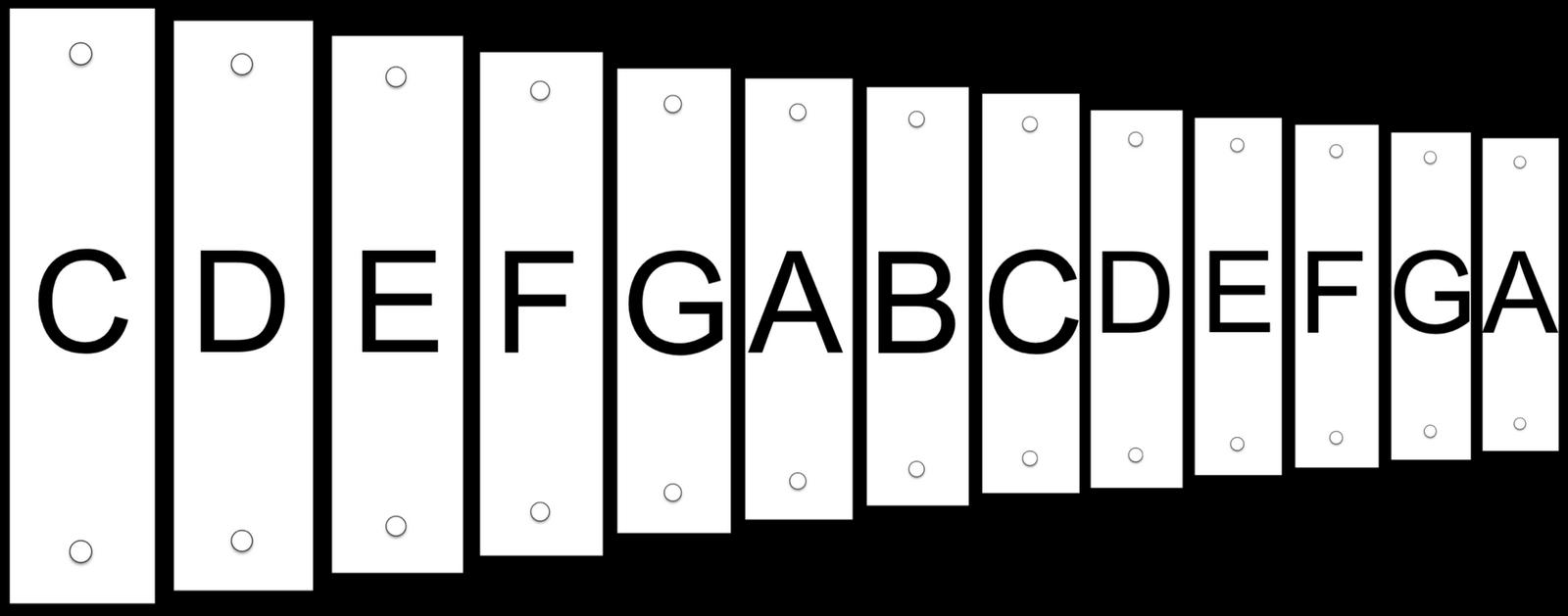 Xylophone Notes Diagram Manual Guide Wiring Marimbanotesdiagram Marimba The Is Set Up Similar Orff Ensemble Riverdale Elementary Layout Note Chart