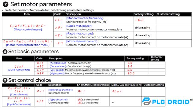 User Manual Parameter ATV12