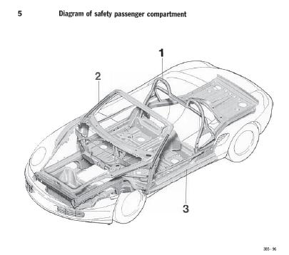 repair-manuals: Porsche Boxter 986 Repair Manual