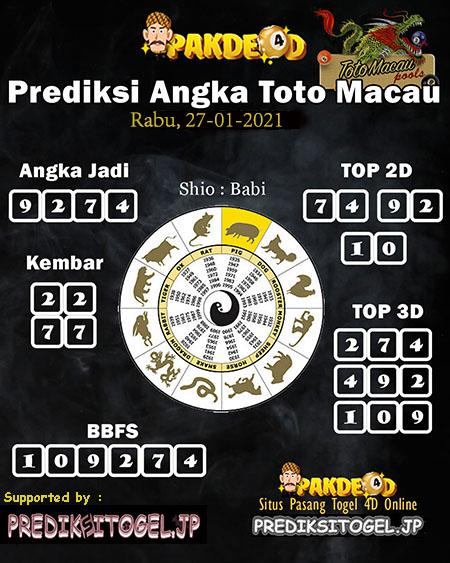 Prediksi nomor Pakde4D Togel Macau pada hari Rabu