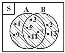Pengertian dan contoh soal gabungan dua himpunan berpendidikan gambar gabungan dua himpunan ccuart Gallery