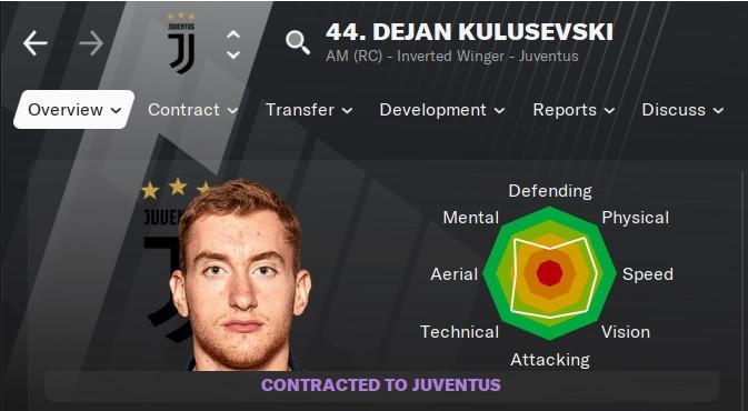 Football Manager 2021 - Dejan Kulusevski | FM21