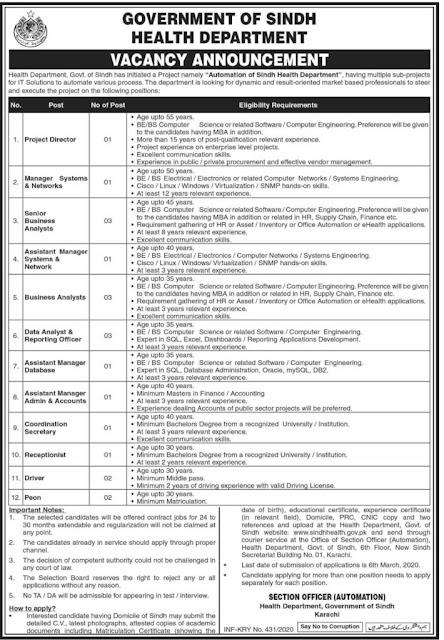 health-department-sindh-jobs-2020