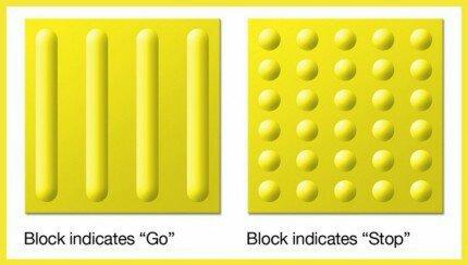 pola atau motif pada guiding block